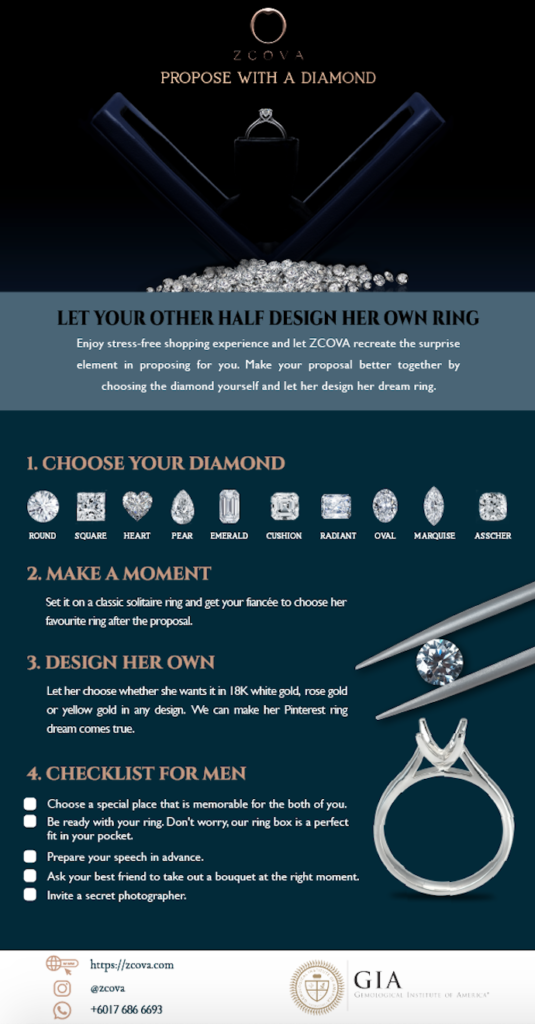 Propose With A Diamond Infographic