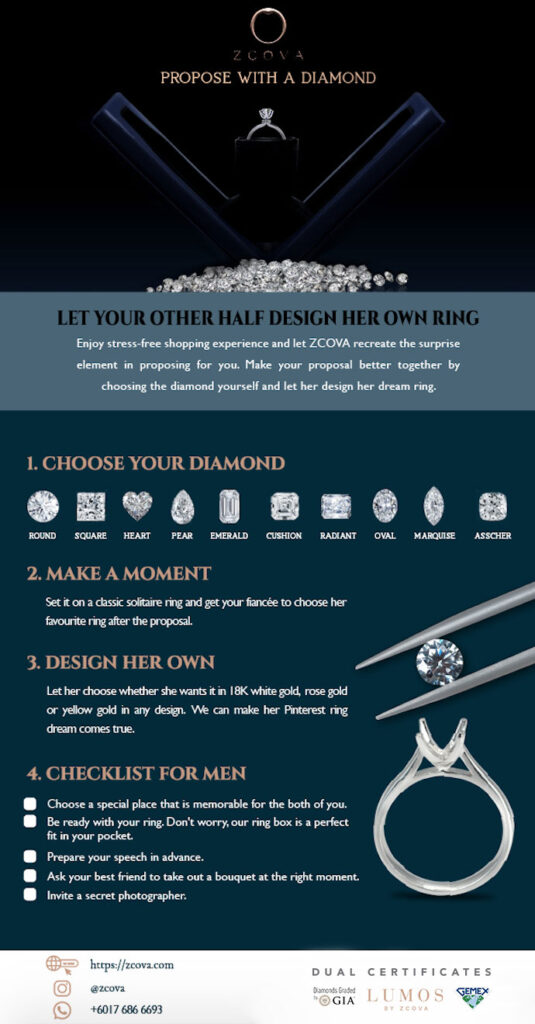 ZCOVA Propose With A Diamond Service how to customise your ring