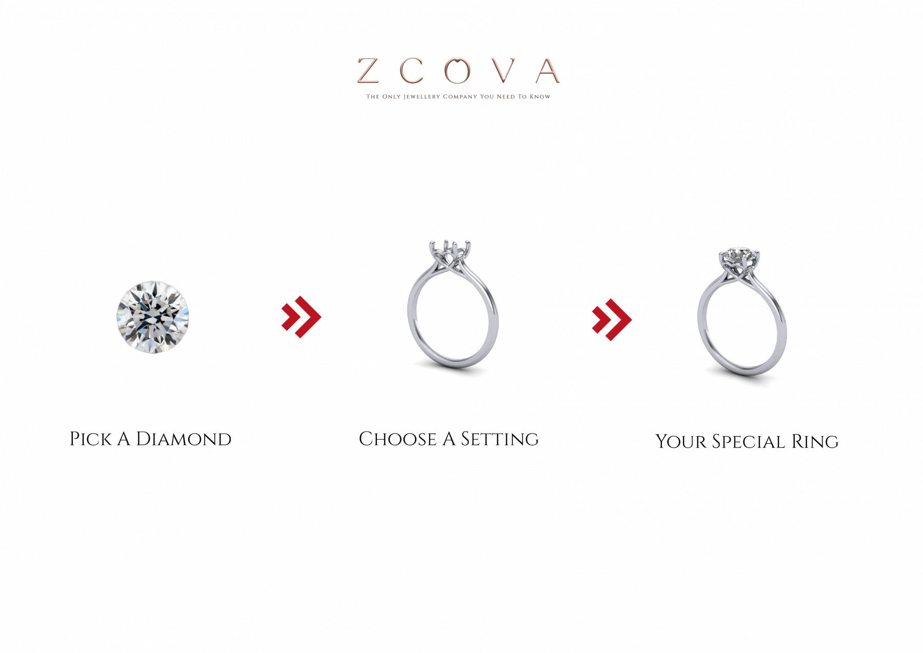Zcova-Online3