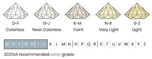 钻石的色泽 钻石颜色