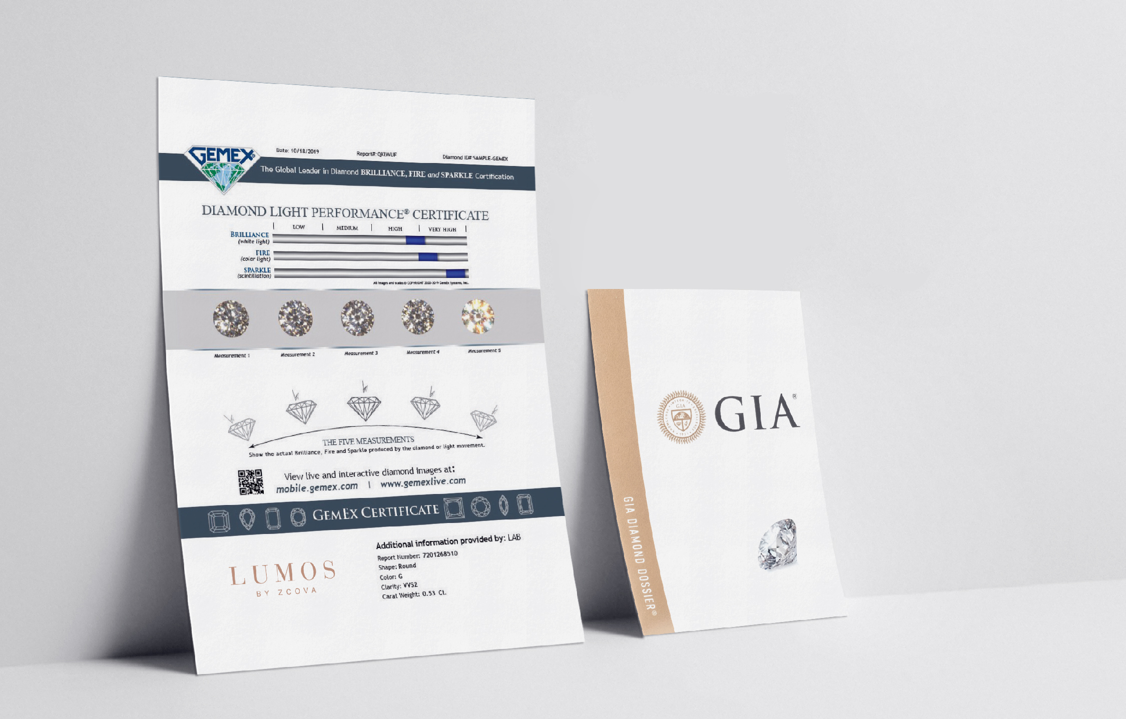 Dual certificates from GIA & GemEx