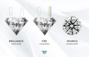 GemEx Brilliance Fire Sparkle