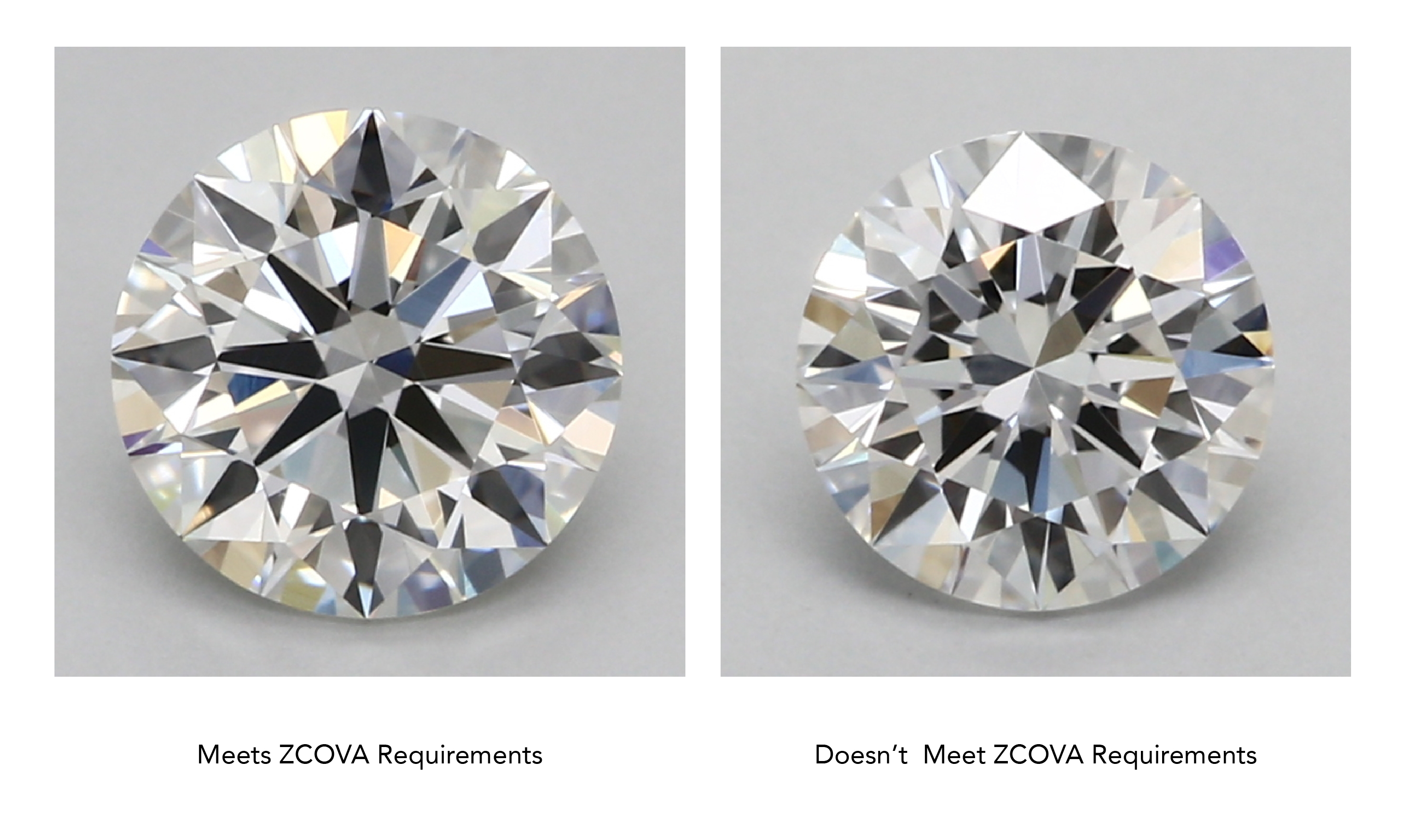 Comparison of diamonds that meet and do not meet ZCOVA requirements