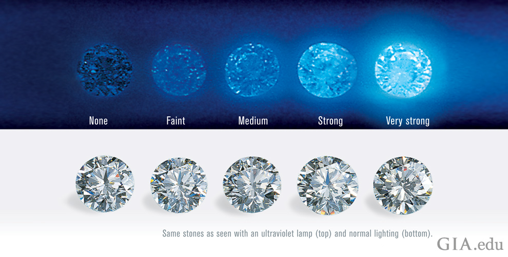 Diamonds Brilliance Myths