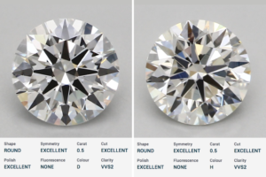 D vs H colour diamond