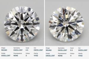 D vs H colour diamond