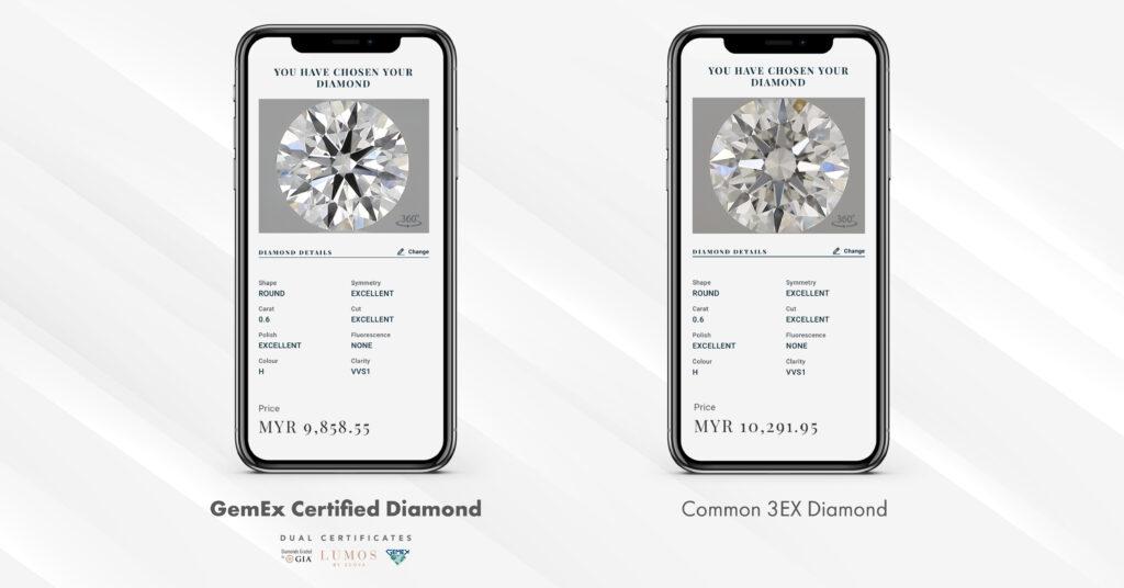 Diamonds Comparison Better Valued Diamonds