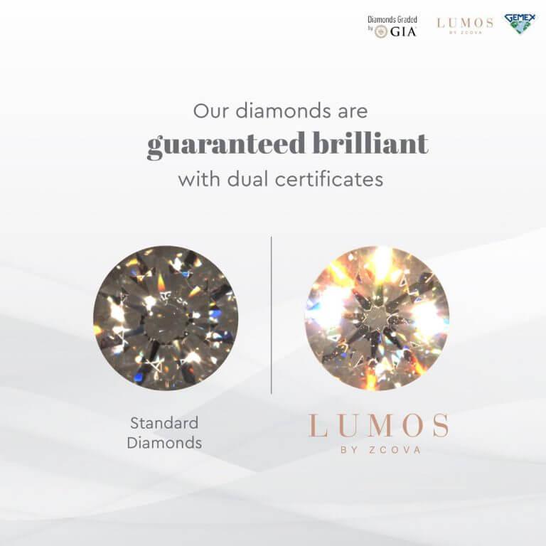 Zcova LUMOS Diamonds