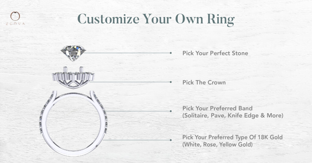 Customise diamond engagement Ring from top to bottom online