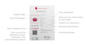 verify your greenland ruby with certificate of origin