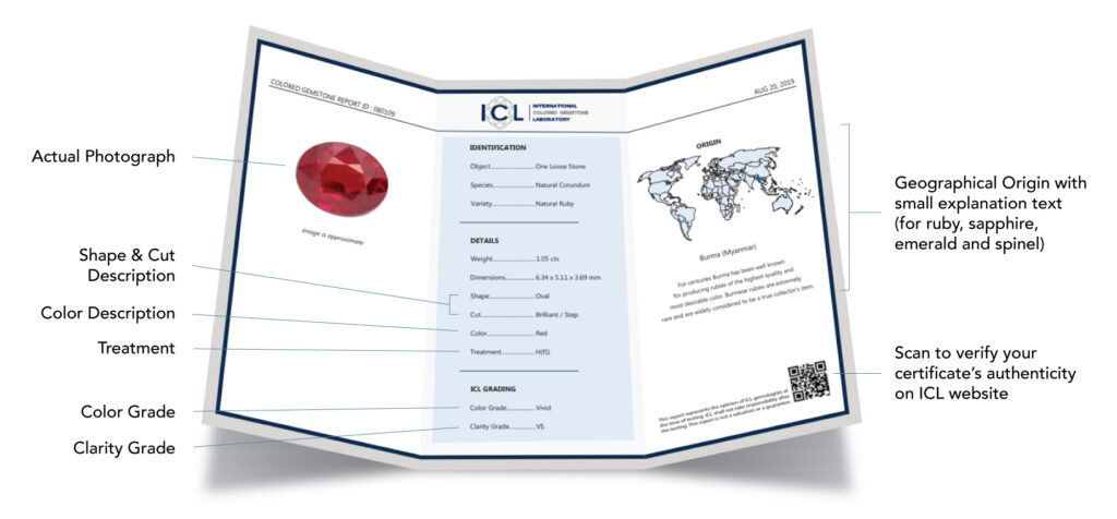 ICL Certificate for gemstones