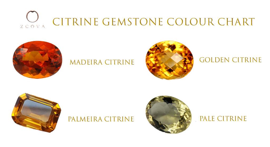 Citrine Gemstone Colour chart